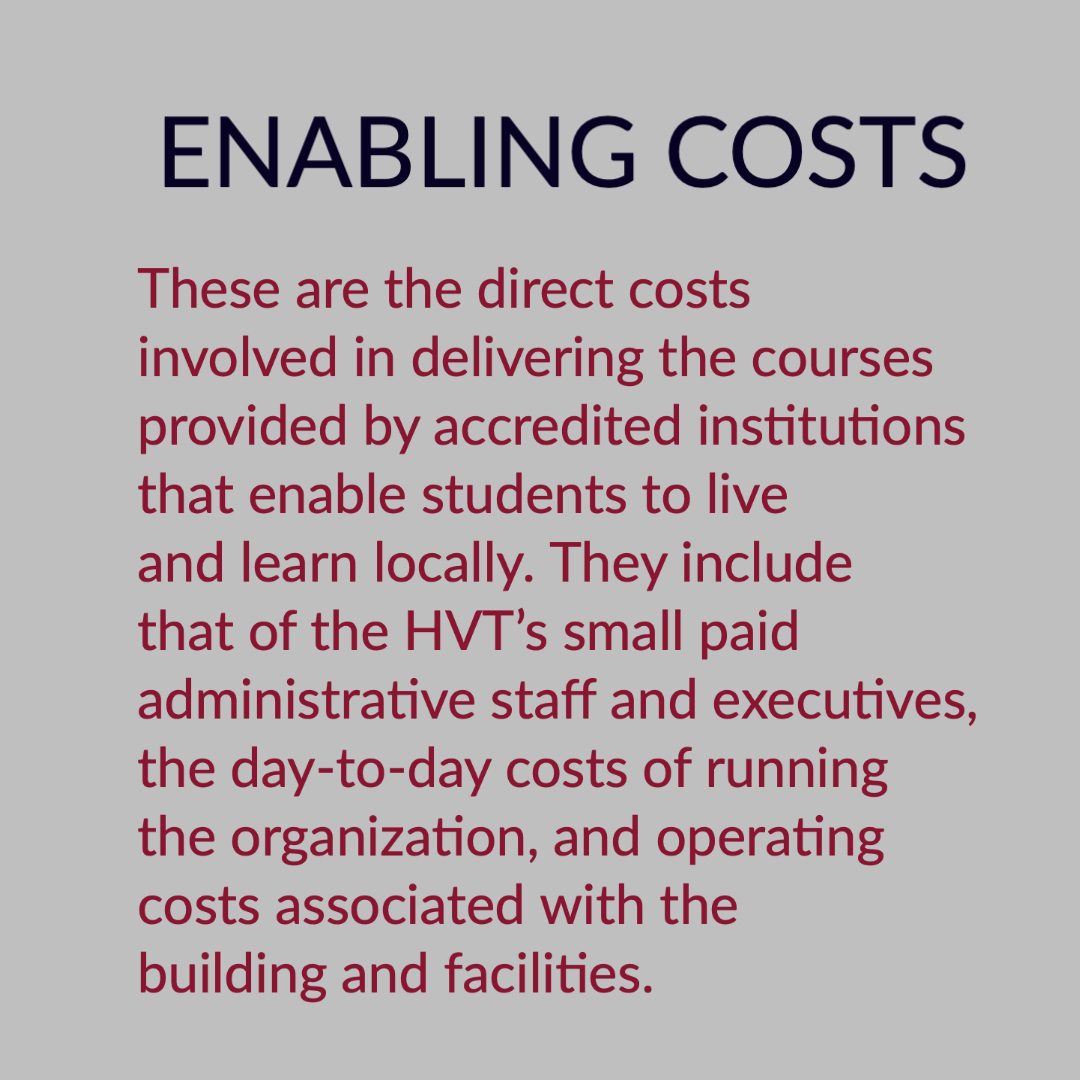 enabling costs